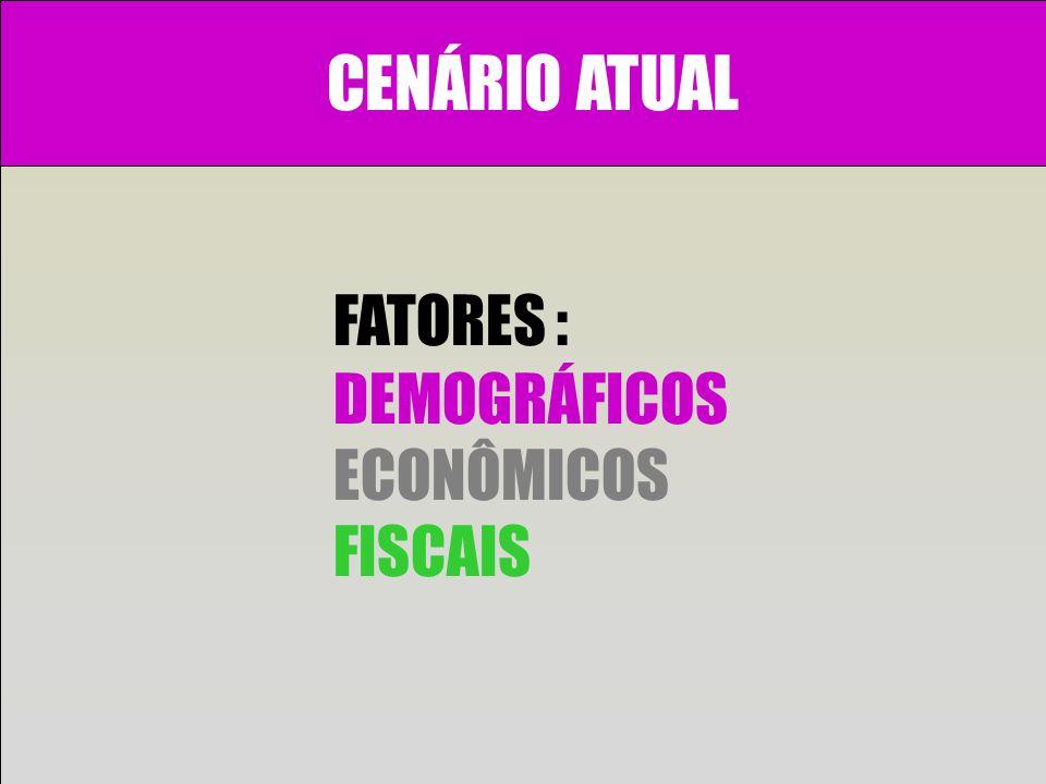 CENÁRIO ATUAL FATORES : DEMOGRÁFICOS ECONÔMICOS FISCAIS