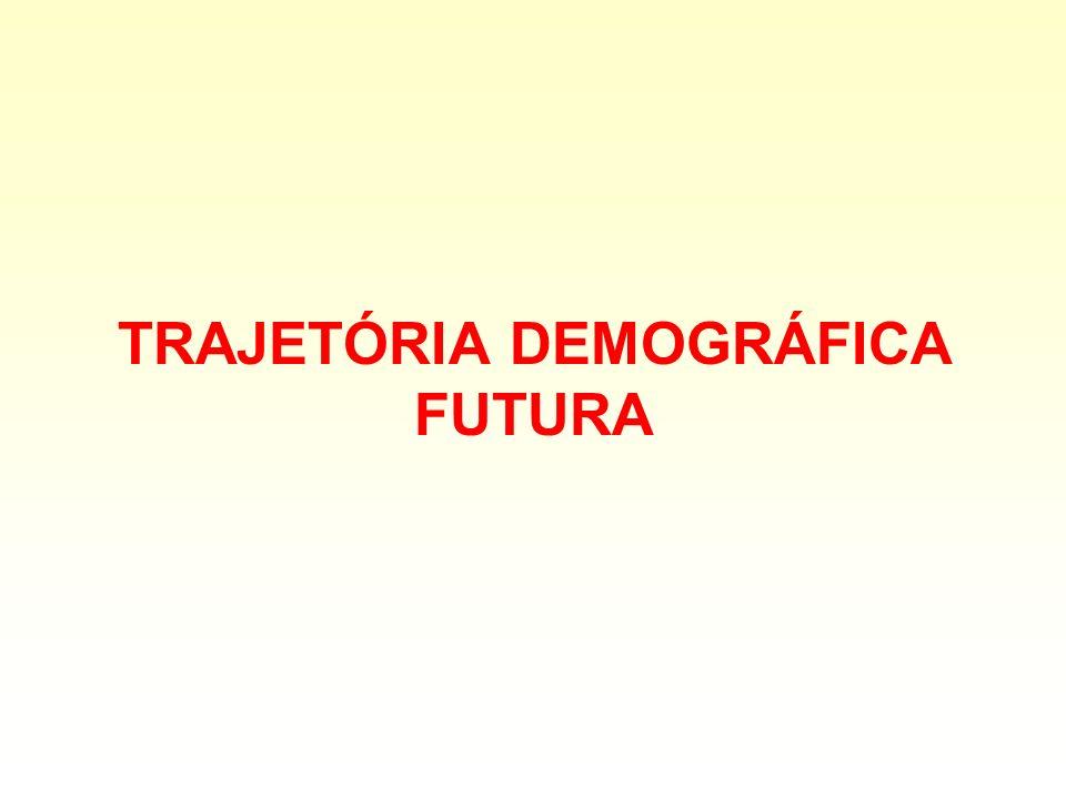 TRAJETÓRIA DEMOGRÁFICA FUTURA