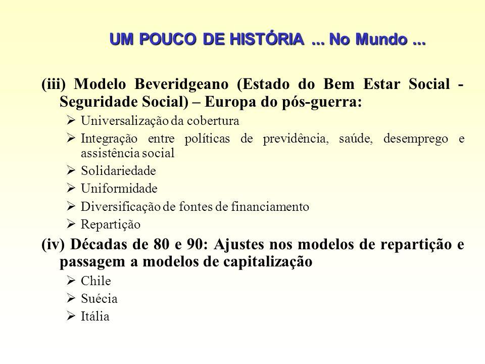 UM POUCO DE HISTÓRIA... No Mundo... (iii) Modelo Beveridgeano (Estado do Bem Estar Social - Seguridade Social) – Europa do pós-guerra: Universalização