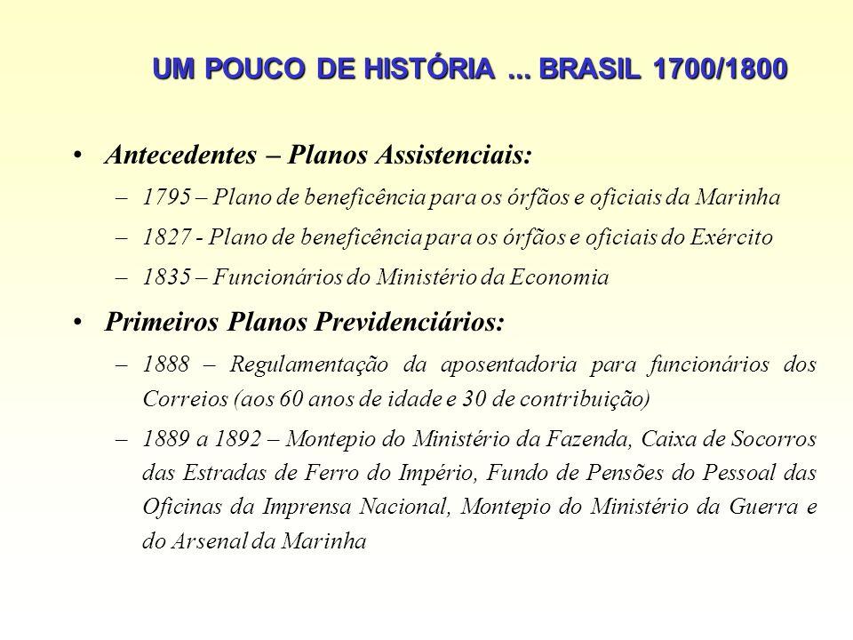 UM POUCO DE HISTÓRIA... BRASIL 1700/1800 Antecedentes – Planos Assistenciais: –1795 – Plano de beneficência para os órfãos e oficiais da Marinha –1827