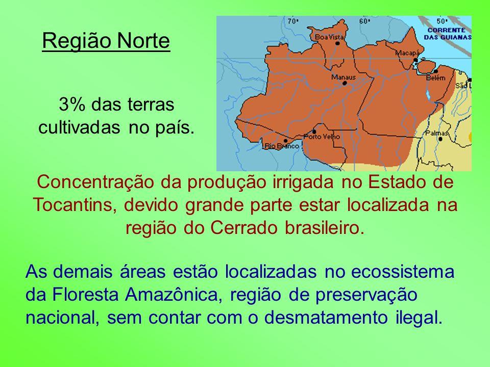 Região Norte 3% das terras cultivadas no país. Concentração da produção irrigada no Estado de Tocantins, devido grande parte estar localizada na regiã