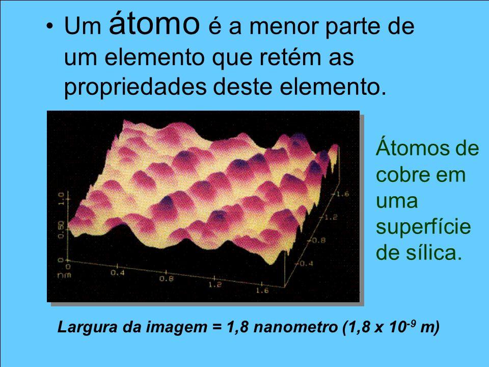 Conceitos Gerais Matéria: é qualquer coisa que possui massa, ocupa espaço e está sujeita a inércia. A matéria é aquilo que existe, aquilo que forma as