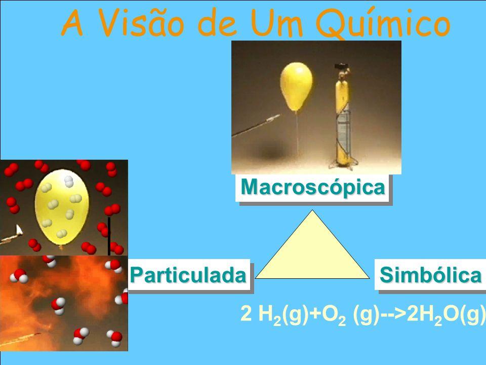 Uma Visão Química da Água H 2 O (gás, líquido, sólido) MacroscópicaMacroscópica SimbólicaSimbólica ParticuladaParticulada