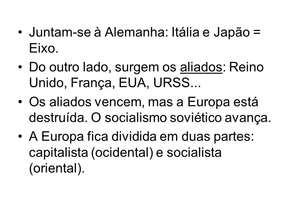 Juntam-se à Alemanha: Itália e Japão = Eixo. Do outro lado, surgem os aliados: Reino Unido, França, EUA, URSS... Os aliados vencem, mas a Europa está