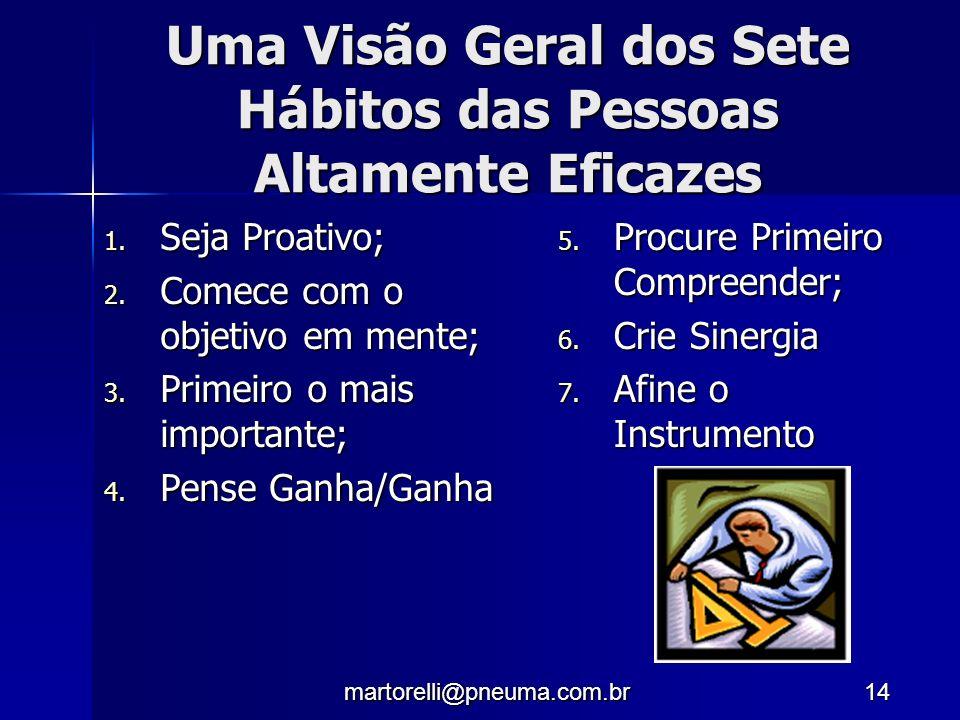 martorelli@pneuma.com.br14 Uma Visão Geral dos Sete Hábitos das Pessoas Altamente Eficazes 1. Seja Proativo; 2. Comece com o objetivo em mente; 3. Pri