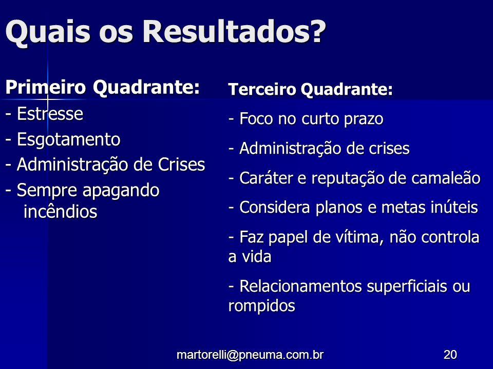 martorelli@pneuma.com.br20 Quais os Resultados? Primeiro Quadrante: - Estresse - Esgotamento - Administração de Crises - Sempre apagando incêndios Ter