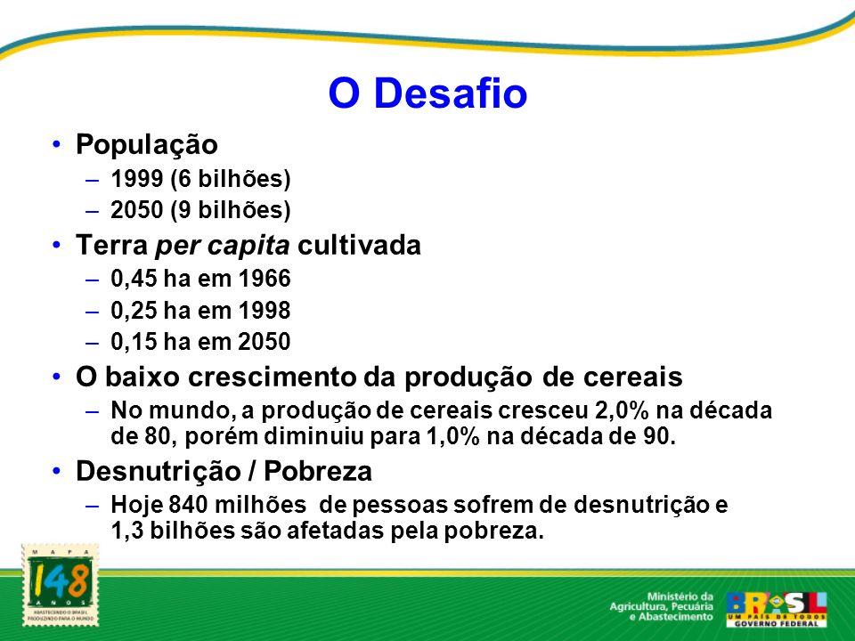 O Desafio População –1999 (6 bilhões) –2050 (9 bilhões) Terra per capita cultivada –0,45 ha em 1966 –0,25 ha em 1998 –0,15 ha em 2050 O baixo crescime