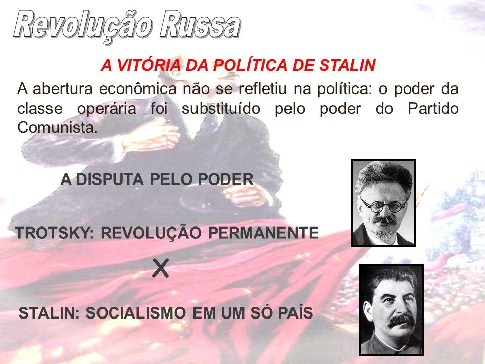 A VITÓRIA DA POLÍTICA DE STALIN A abertura econômica não se refletiu na política: o poder da classe operária foi substituído pelo poder do Partido Com
