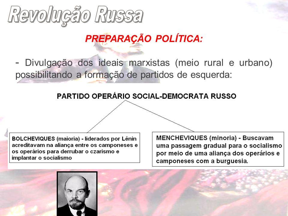 PREPARAÇÃO POLÍTICA: - Divulgação dos ideais marxistas (meio rural e urbano) possibilitando a formação de partidos de esquerda: -