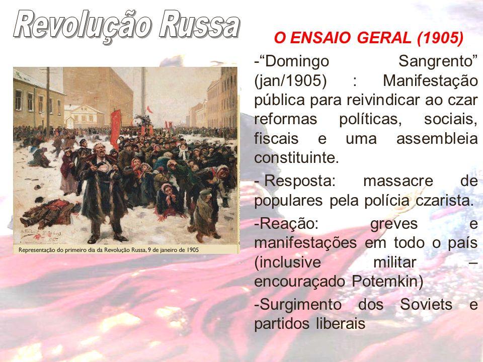 O ENSAIO GERAL (1905) -Domingo Sangrento (jan/1905) : Manifestação pública para reivindicar ao czar reformas políticas, sociais, fiscais e uma assembl