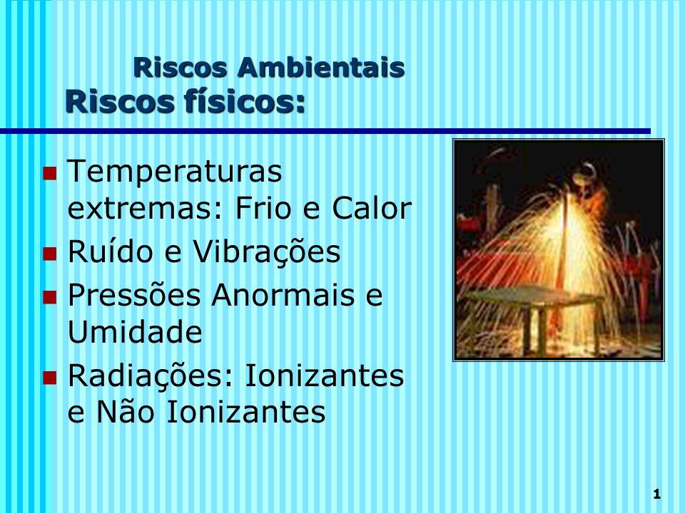 1 Riscos Ambientais Riscos físicos: Temperaturas extremas: Frio e Calor Ruído e Vibrações Pressões Anormais e Umidade Radiações: Ionizantes e Não Ioni