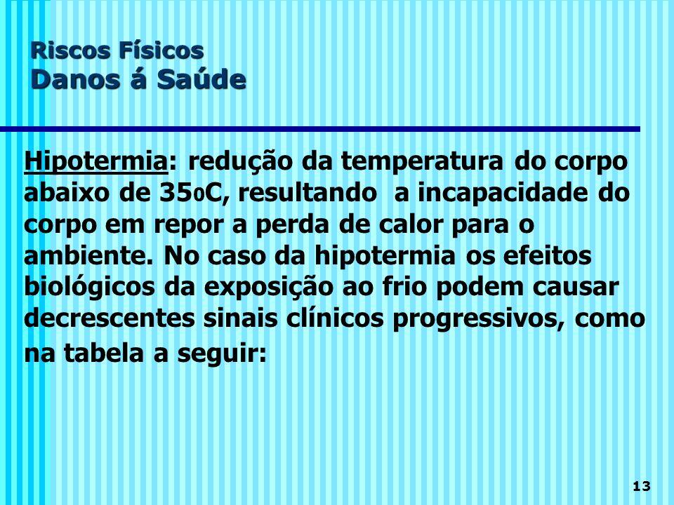 13 Hipotermia: redução da temperatura do corpo abaixo de 35 0 C, resultando a incapacidade do corpo em repor a perda de calor para o ambiente. No caso
