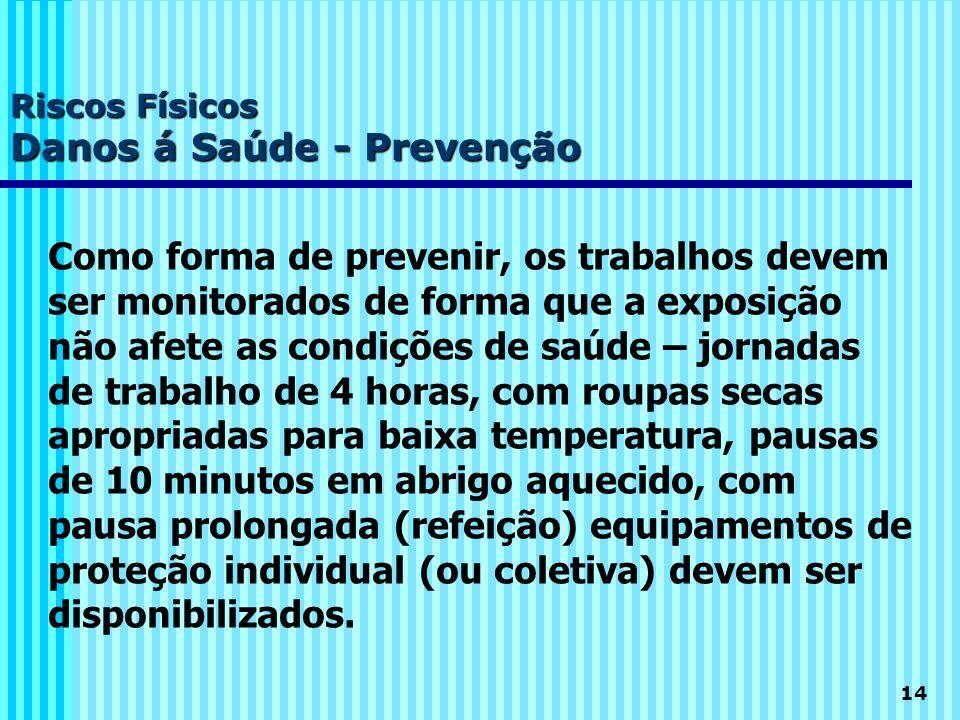 14 Riscos Físicos Danos á Saúde - Prevenção Como forma de prevenir, os trabalhos devem ser monitorados de forma que a exposição não afete as condições