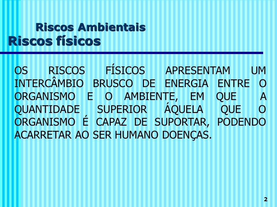 2 Riscos Ambientais Riscos físicos OS RISCOS FÍSICOS APRESENTAM UM INTERCÂMBIO BRUSCO DE ENERGIA ENTRE O ORGANISMO E O AMBIENTE, EM QUE A QUANTIDADE S