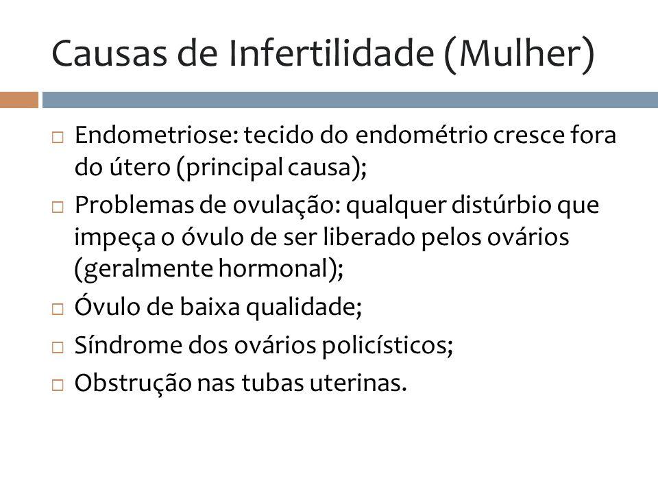 Causas de Infertilidade (Mulher) Endometriose: tecido do endométrio cresce fora do útero (principal causa); Problemas de ovulação: qualquer distúrbio