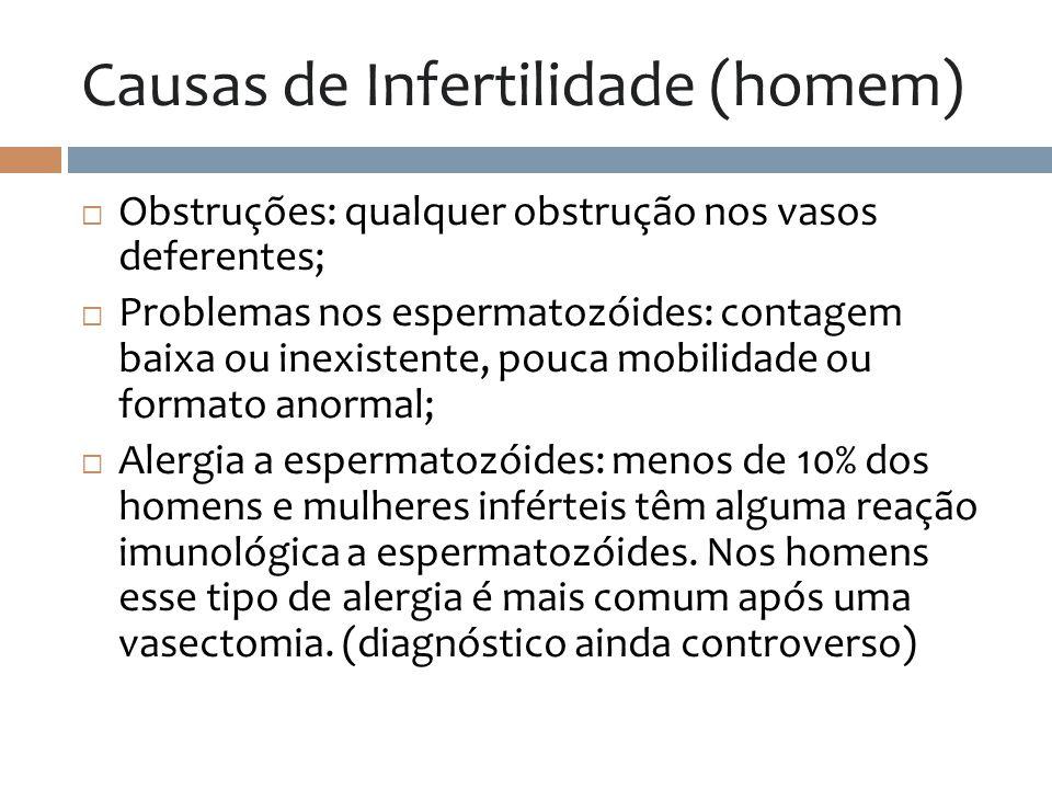 Causas de Infertilidade (homem) Obstruções: qualquer obstrução nos vasos deferentes; Problemas nos espermatozóides: contagem baixa ou inexistente, pou
