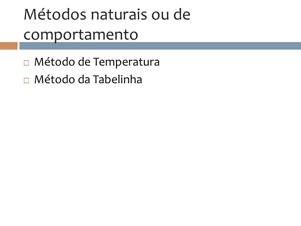 Métodos naturais ou de comportamento Método de Temperatura Método da Tabelinha