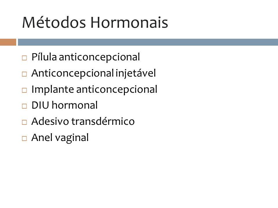 Métodos Hormonais Pílula anticoncepcional Anticoncepcional injetável Implante anticoncepcional DIU hormonal Adesivo transdérmico Anel vaginal