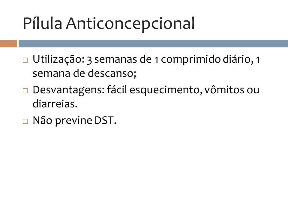 Pílula Anticoncepcional Utilização: 3 semanas de 1 comprimido diário, 1 semana de descanso; Desvantagens: fácil esquecimento, vômitos ou diarreias. Nã