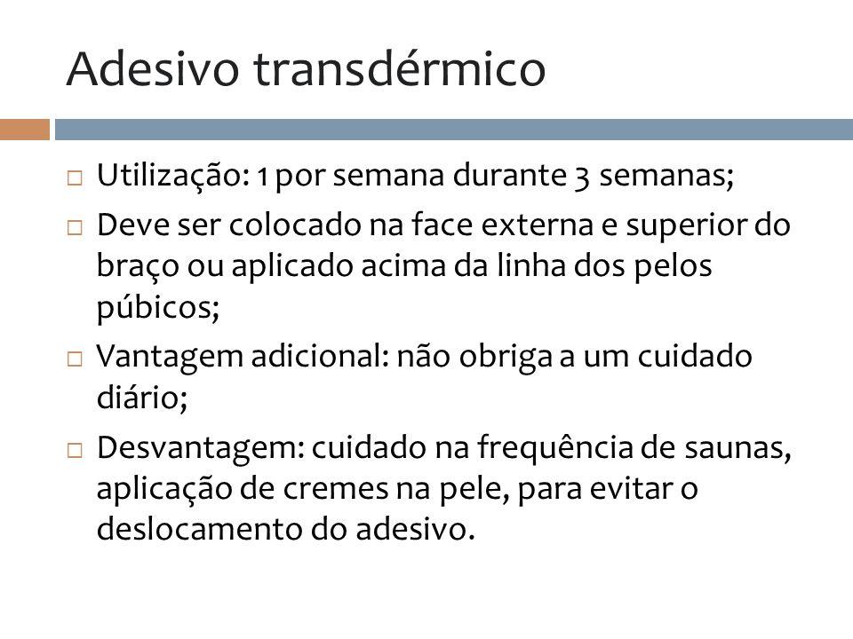 Adesivo transdérmico Utilização: 1 por semana durante 3 semanas; Deve ser colocado na face externa e superior do braço ou aplicado acima da linha dos