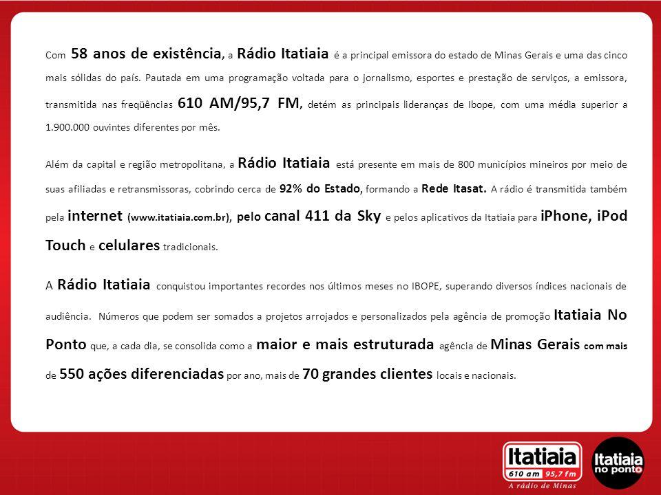 Com 58 anos de existência, a Rádio Itatiaia é a principal emissora do estado de Minas Gerais e uma das cinco mais sólidas do país. Pautada em uma prog