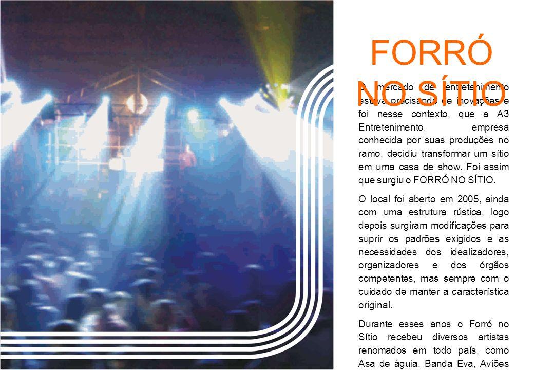 03 ANOS DE MUITA ALEGRIA A casa de show mais animada e bem freqüentada do Ceará completa três anos de sucesso.