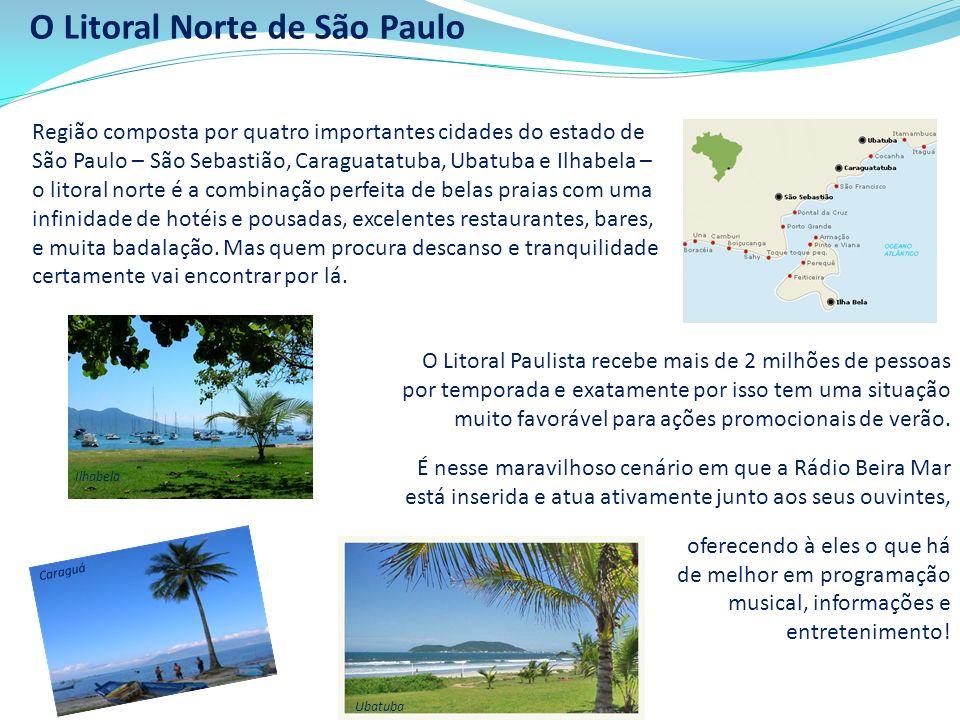 O Litoral Norte de São Paulo Região composta por quatro importantes cidades do estado de São Paulo – São Sebastião, Caraguatatuba, Ubatuba e Ilhabela