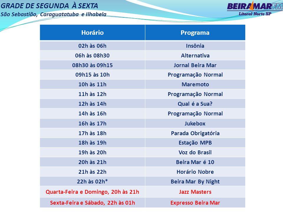 HorárioSábadoHorárioDomingo 02h às 06hInsônia02h às 06hInsônia 06h às 09hProgramação Normal06h às 09hProgramação Normal 09h às 10hMaremoto09h às 12hSequência Beira Mar 10h às 11h Pgm.