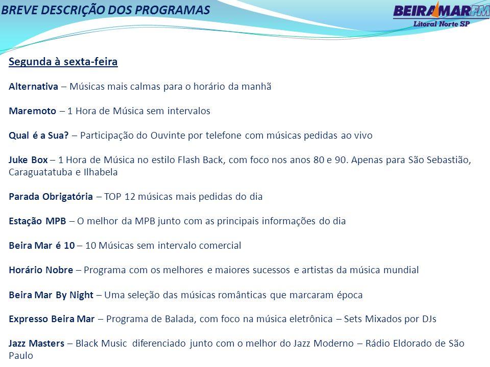 OPORTUNIDADES DE PATROCÍNIO JUKEBOX Programa diário, com uma hora de duração, de segunda à sexta, às 16h00.