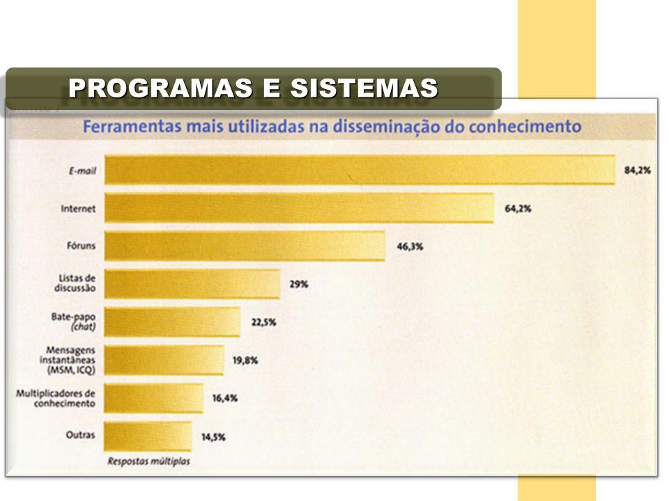 REDE DE DADOS E COMUNICAÇÕES REDE DE DADOS E COMUNICAÇÕES A LAN (Local Area Network) é rede local.
