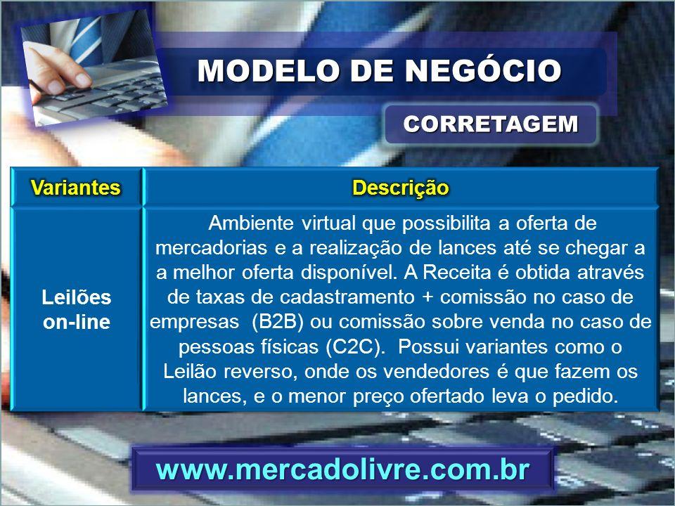 MODELO DE NEGÓCIO CORRETAGEMCORRETAGEM www.mercadolivre.com.br