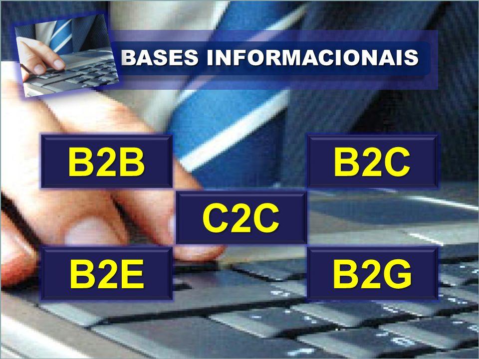 BASES INFORMACIONAIS B2BB2C B2EB2G C2C