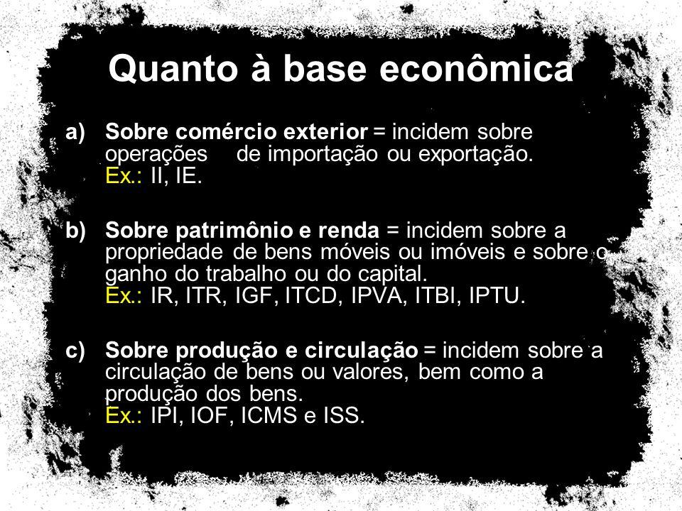 Quanto à base econômica a)Sobre comércio exterior = incidem sobre operações de importação ou exportação. Ex.: II, IE. b)Sobre patrimônio e renda = inc
