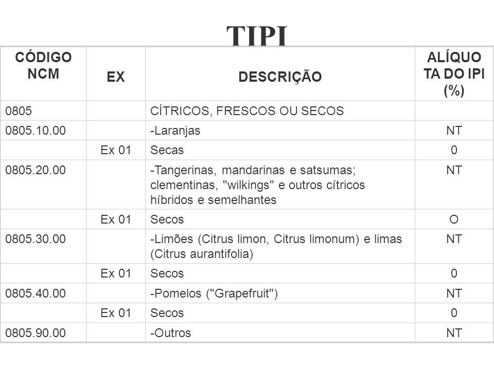 TIPI CÓDIGO NCM EXDESCRIÇÃO ALÍQUO TA DO IPI (%) 0805CÍTRICOS, FRESCOS OU SECOS 0805.10.00-LaranjasNT Ex 01Secas0 0805.20.00-Tangerinas, mandarinas e