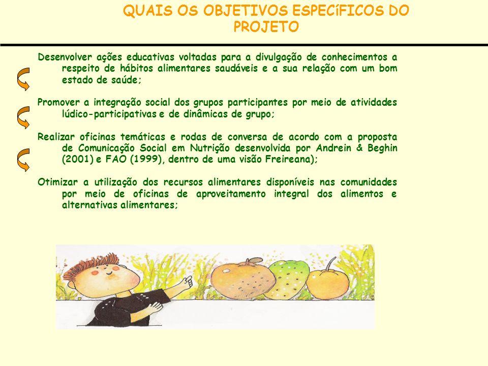 QUAIS OS OBJETIVOS ESPECíFICOS DO PROJETO Desenvolver ações educativas voltadas para a divulgação de conhecimentos a respeito de hábitos alimentares s