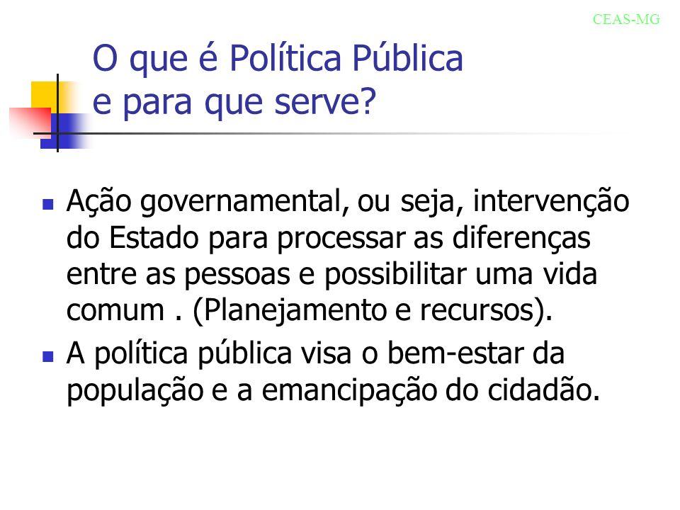 O que é Política Pública e para que serve? Ação governamental, ou seja, intervenção do Estado para processar as diferenças entre as pessoas e possibil