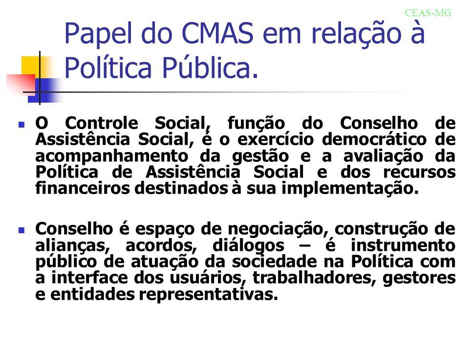 Papel do CMAS em relação à Política Pública. O Controle Social, função do Conselho de Assistência Social, é o exercício democrático de acompanhamento