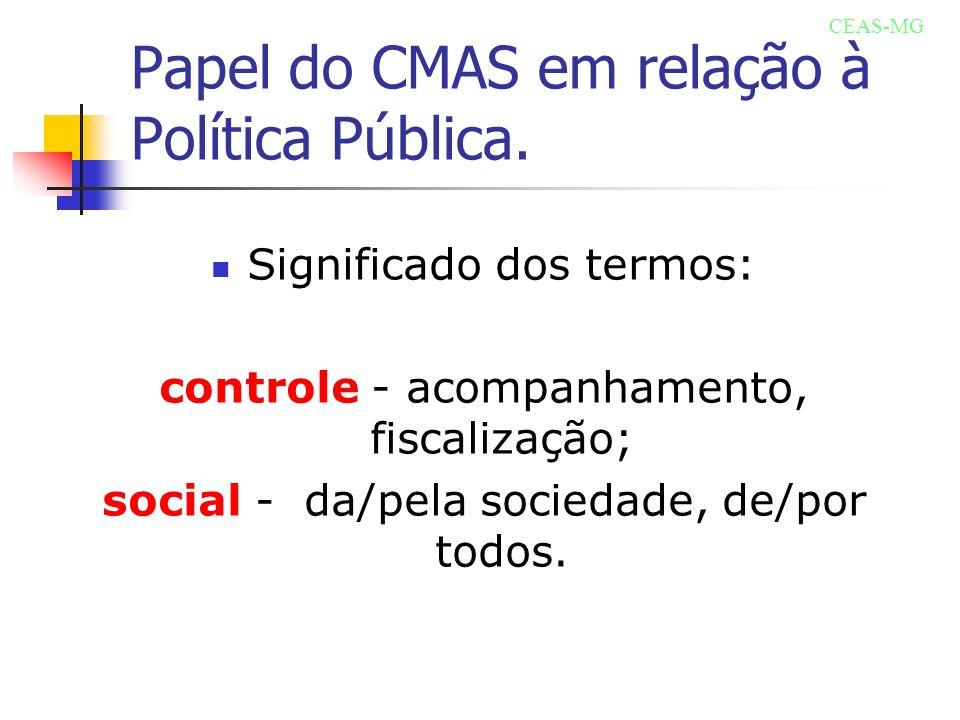 Papel do CMAS em relação à Política Pública. Significado dos termos: controle - acompanhamento, fiscalização; social - da/pela sociedade, de/por todos
