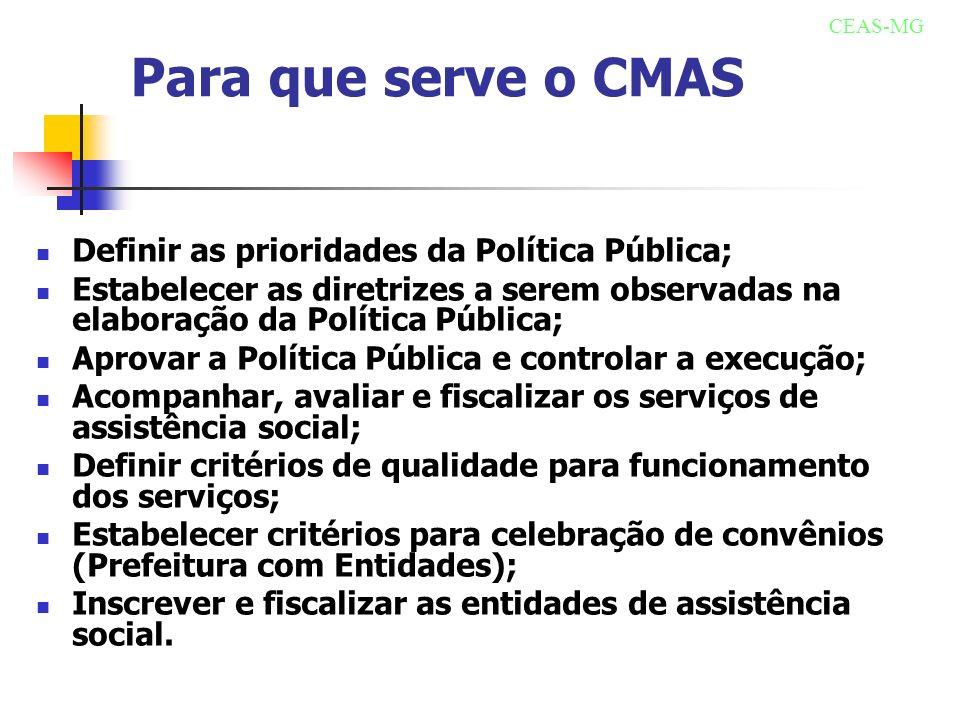 Para que serve o CMAS Definir as prioridades da Política Pública; Estabelecer as diretrizes a serem observadas na elaboração da Política Pública; Apro