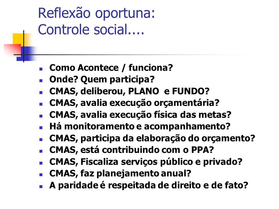 Reflexão oportuna: Controle social.... Como Acontece / funciona? Onde? Quem participa? CMAS, deliberou, PLANO e FUNDO? CMAS, avalia execução orçamentá