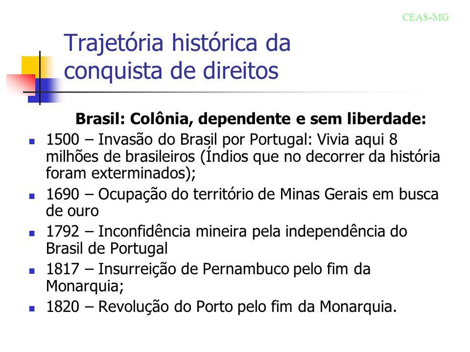Trajetória histórica da conquista de direitos Brasil: Independente de Portugal: Sem liberdade e sem participação 1822 – independência do Brasil de Portugal (realizado por um Português); 1888 – Assinatura da lei Áurea; CEAS-MG