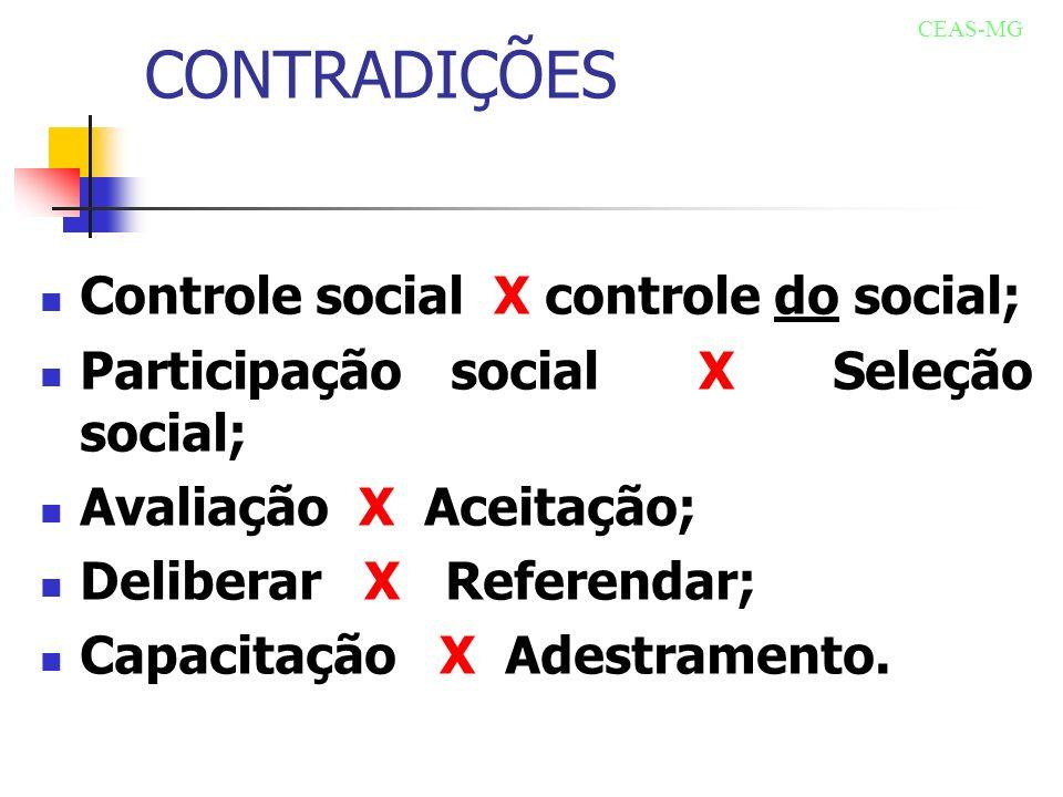CONTRADIÇÕES Controle social X controle do social; Participação social X Seleção social; Avaliação X Aceitação; Deliberar X Referendar; Capacitação X