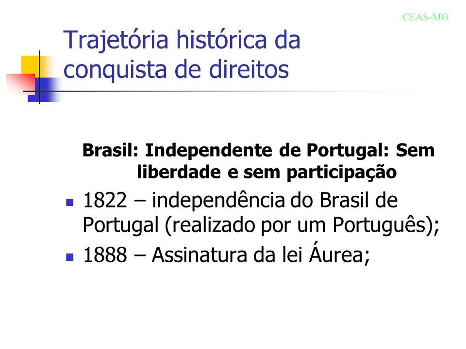 Trajetória histórica da conquista de direitos Brasil: Independente de Portugal: Sem liberdade e sem participação 1822 – independência do Brasil de Por