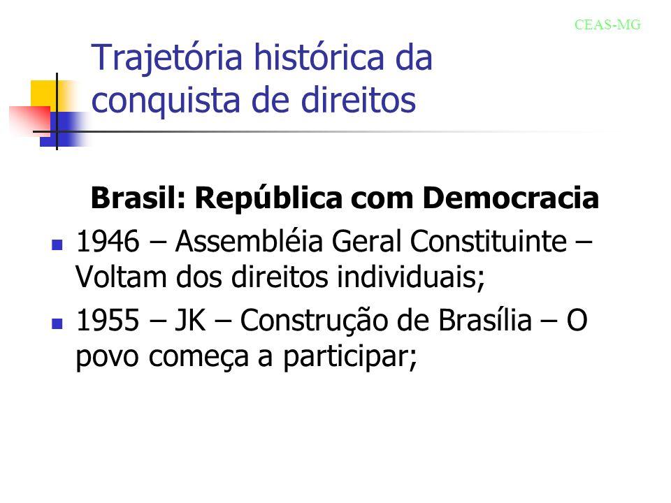 Trajetória histórica da conquista de direitos Brasil: República com Democracia 1946 – Assembléia Geral Constituinte – Voltam dos direitos individuais;