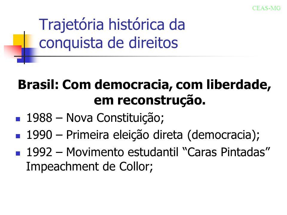 Trajetória histórica da conquista de direitos Brasil: Com democracia, com liberdade, em reconstrução. 1988 – Nova Constituição; 1990 – Primeira eleiçã