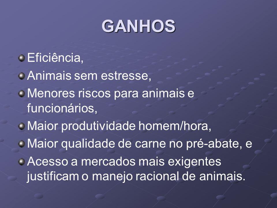 GANHOS Eficiência, Animais sem estresse, Menores riscos para animais e funcionários, Maior produtividade homem/hora, Maior qualidade de carne no pré-a