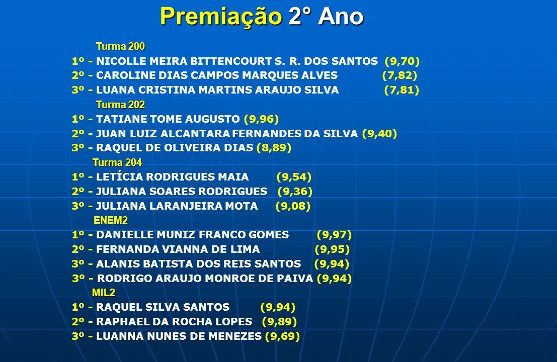 Premiação 2° Ano Turma 200 1º - NICOLLE MEIRA BITTENCOURT S. R. DOS SANTOS (9,70) 2º - CAROLINE DIAS CAMPOS MARQUES ALVES (7,82) 3º - LUANA CRISTINA M