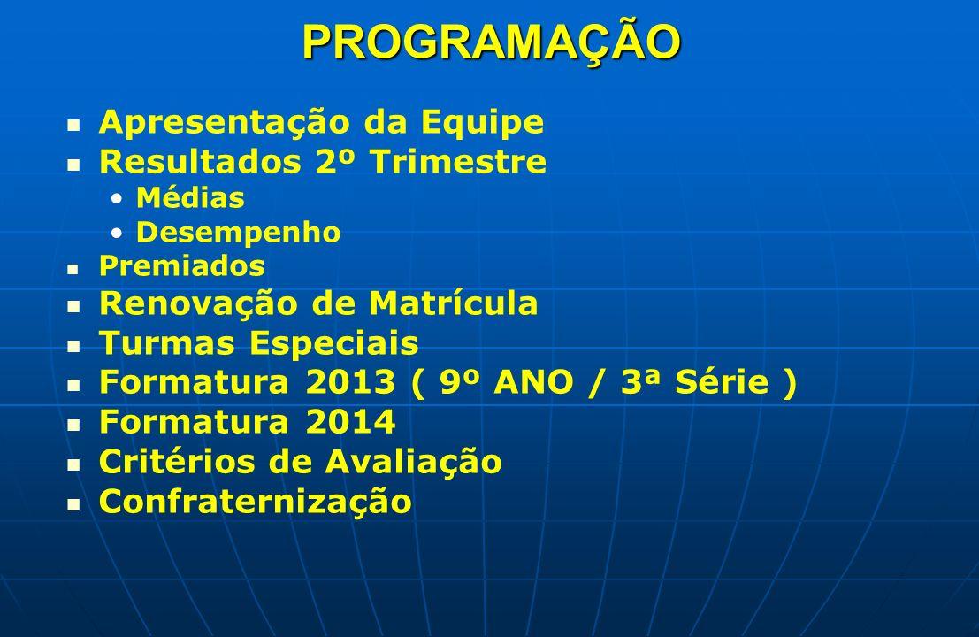 PROGRAMAÇÃO Apresentação da Equipe Resultados 2º Trimestre Médias Desempenho Premiados Renovação de Matrícula Turmas Especiais Formatura 2013 ( 9º ANO