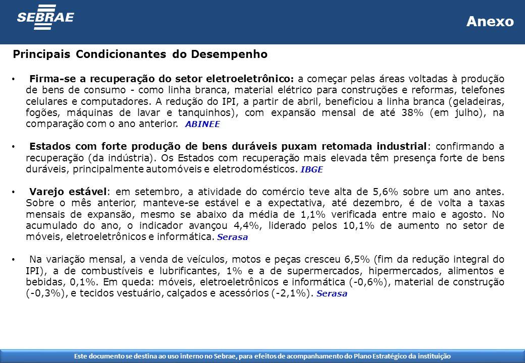 Este documento se destina ao uso interno no Sebrae, para efeitos de acompanhamento do Plano Estratégico da instituição Anexo Firma-se a recuperação do