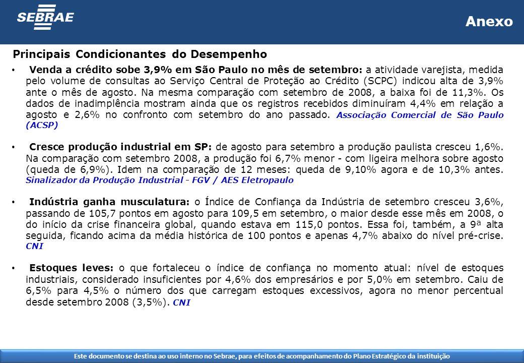 Este documento se destina ao uso interno no Sebrae, para efeitos de acompanhamento do Plano Estratégico da instituição Anexo Venda a crédito sobe 3,9%